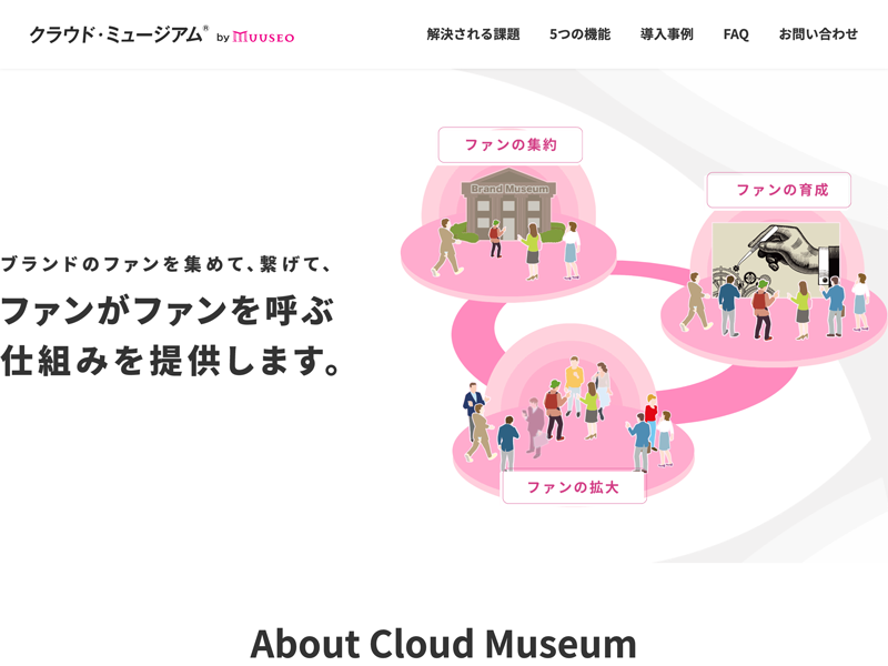 Cloud museum